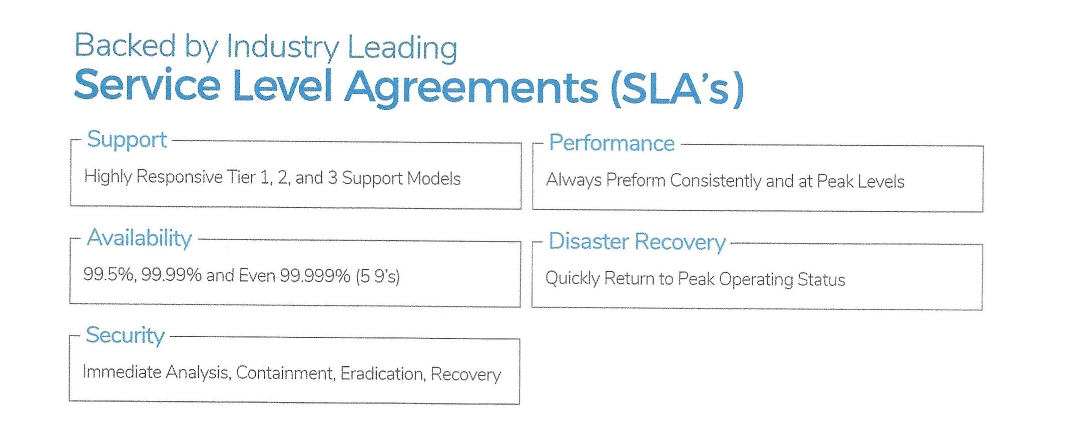 CitizenDeveloper Platform SLAs