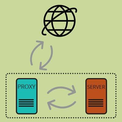 Tech Term: What are Proxy Servers? - BlackCSI Blog